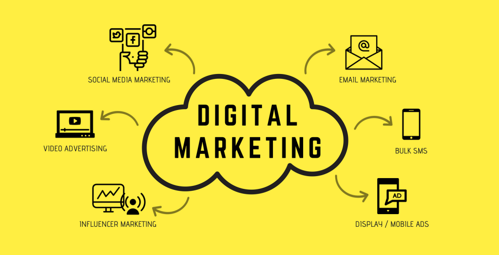Digital marketing business